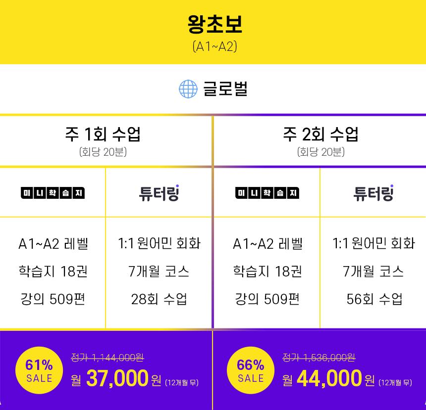 210715(1.5)_왕초보_final