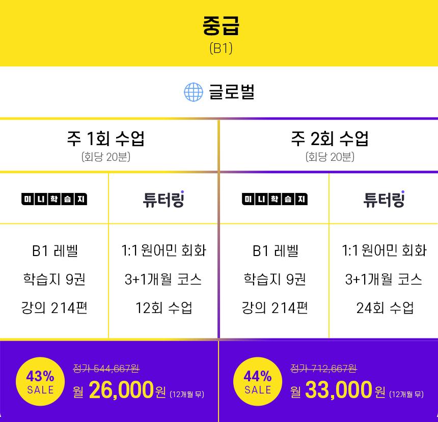 210715(1.5)_중급_final